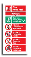 Fire Hose Reel Water Sign