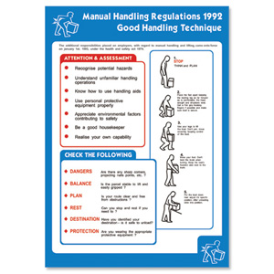 Manual Handling Regulations Poster