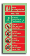 Photouminescent Fire Extinguisher Water Sign
