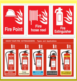 Fire Health and Safety Signs