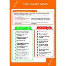 Safe Use of Ladders Poster